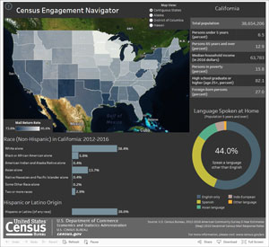 Census navigator Screenshot